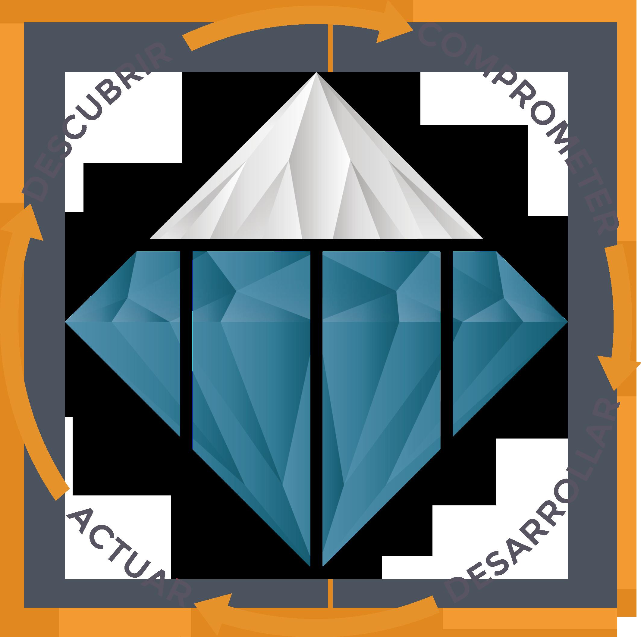 iceberg-tti